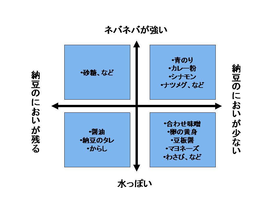 納豆にかける調味料.jpg